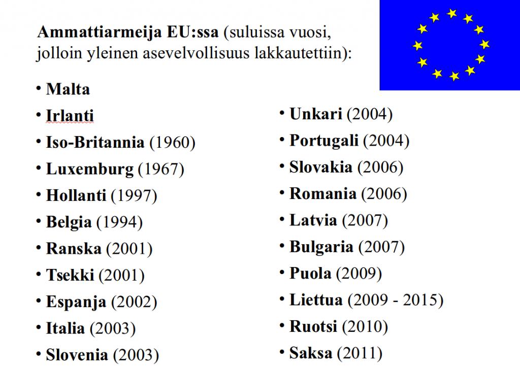 Ammattiarmeija EU:ssa
