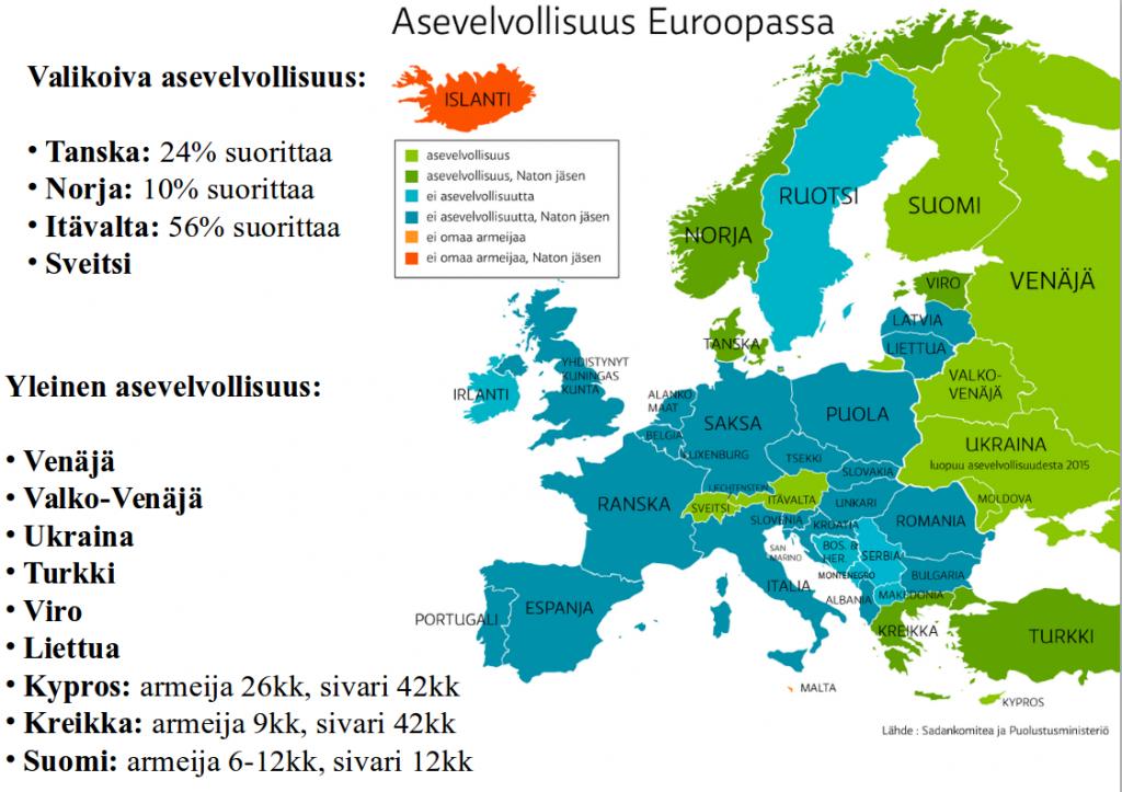 Asevelvollisuus Euroopassa
