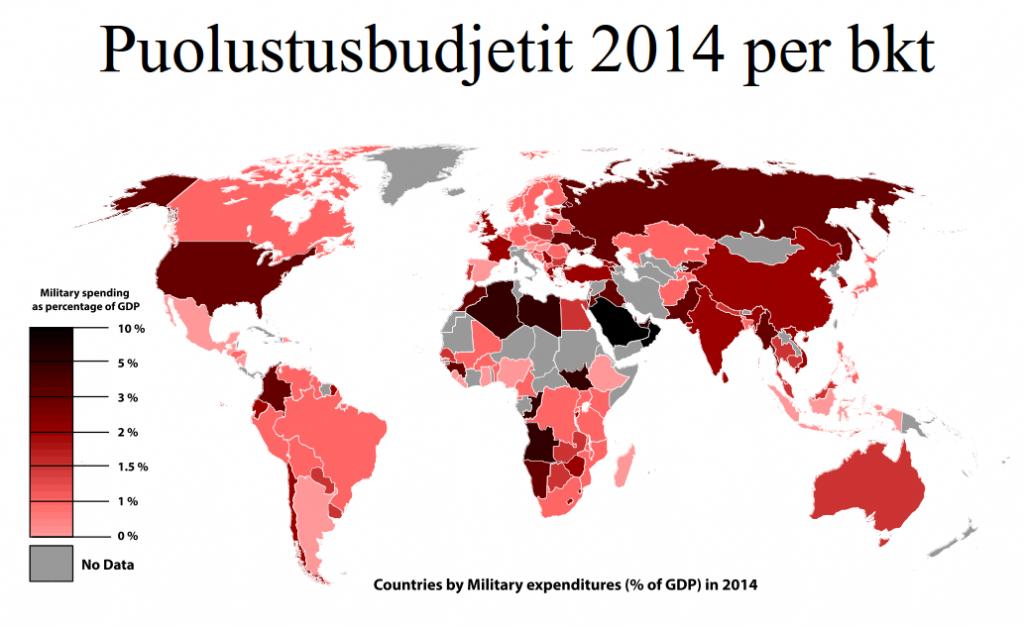 Puolustusbudjetit 2014 per bkt
